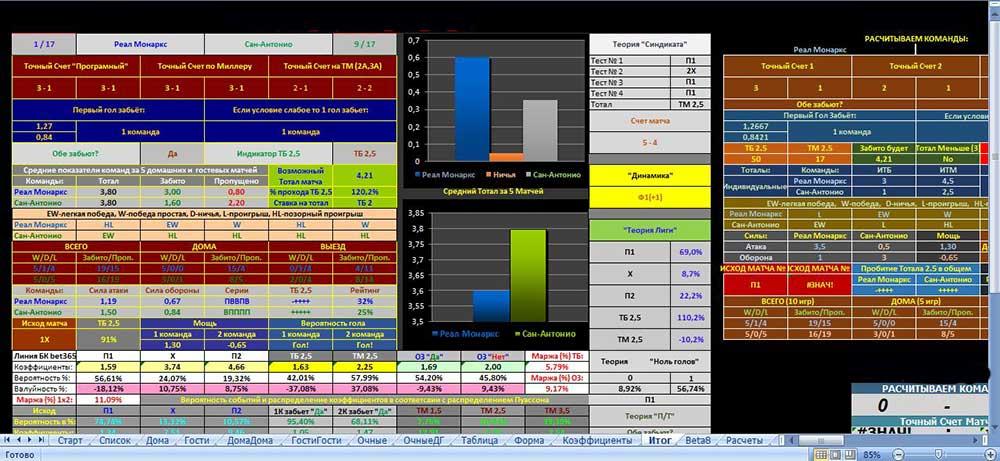 Как выглядит анализ матчей в программе